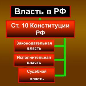 Органы власти Донецка