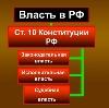 Органы власти в Донецке